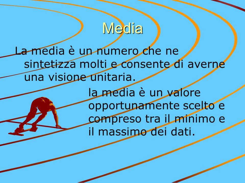 Media La media è un numero che ne sintetizza molti e consente di averne una visione unitaria. la media è un valore opportunamente scelto e compreso tr