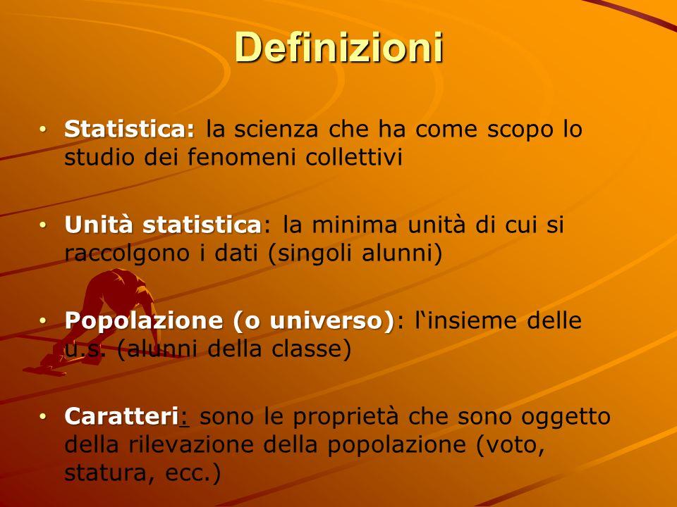 Definizioni Statistica: Statistica: la scienza che ha come scopo lo studio dei fenomeni collettivi Unità statistica Unità statistica: la minima unità