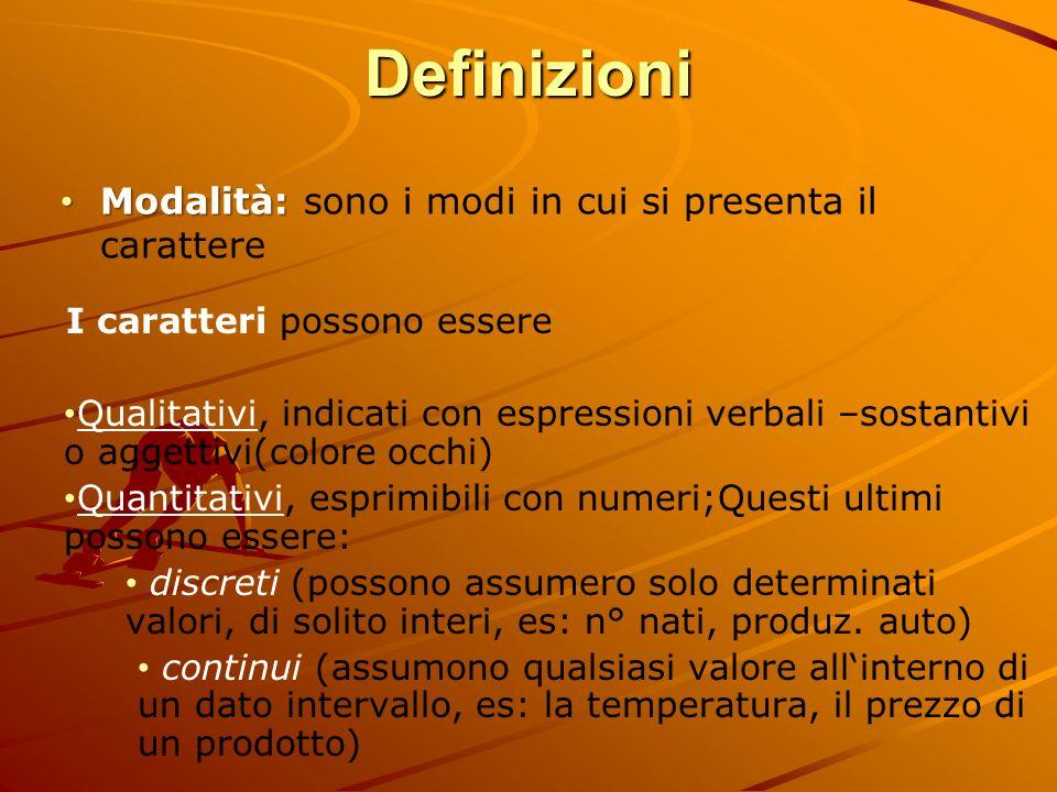 Definizioni Modalità: Modalità: sono i modi in cui si presenta il carattere I caratteri possono essere Qualitativi, indicati con espressioni verbali –