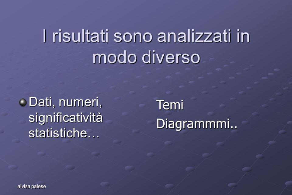 alvisa palese I risultati sono analizzati in modo diverso Dati, numeri, significatività statistiche… TemiDiagrammmi..