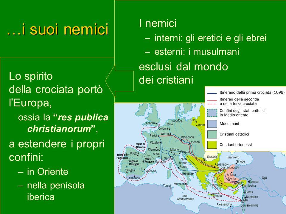…i suoi nemici Lo spirito della crociata portò lEuropa, ossia la res publica christianorum, a estendere i propri confini: –in Oriente –nella penisola