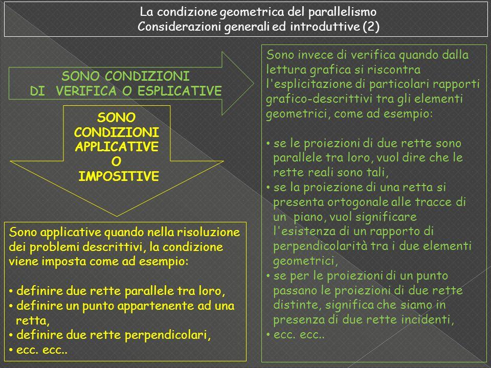 Sono applicative quando nella risoluzione dei problemi descrittivi, la condizione viene imposta come ad esempio: definire due rette parallele tra loro