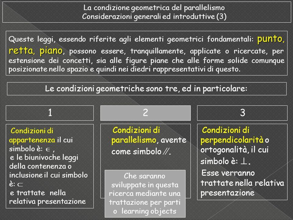 Le condizioni di parallelismo definiscono le leggi descrittive del relativo concetto geometrico che analizziamo in questo fascicolo.
