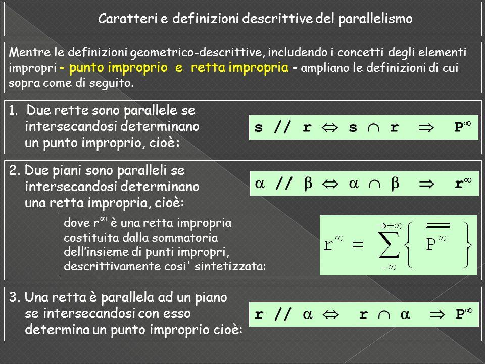 Mentre le definizioni geometrico-descrittive, includendo i concetti degli elementi impropri - punto improprio e retta impropria - ampliano le definizi