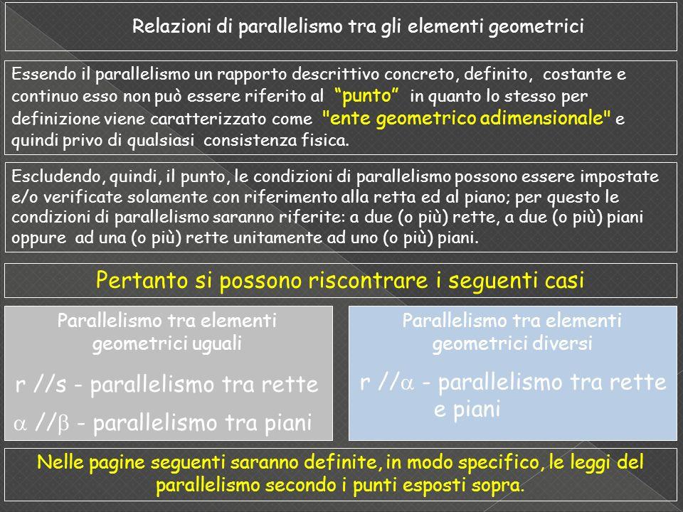 Essendo il parallelismo un rapporto descrittivo concreto, definito, costante e continuo esso non può essere riferito al punto in quanto lo stesso per