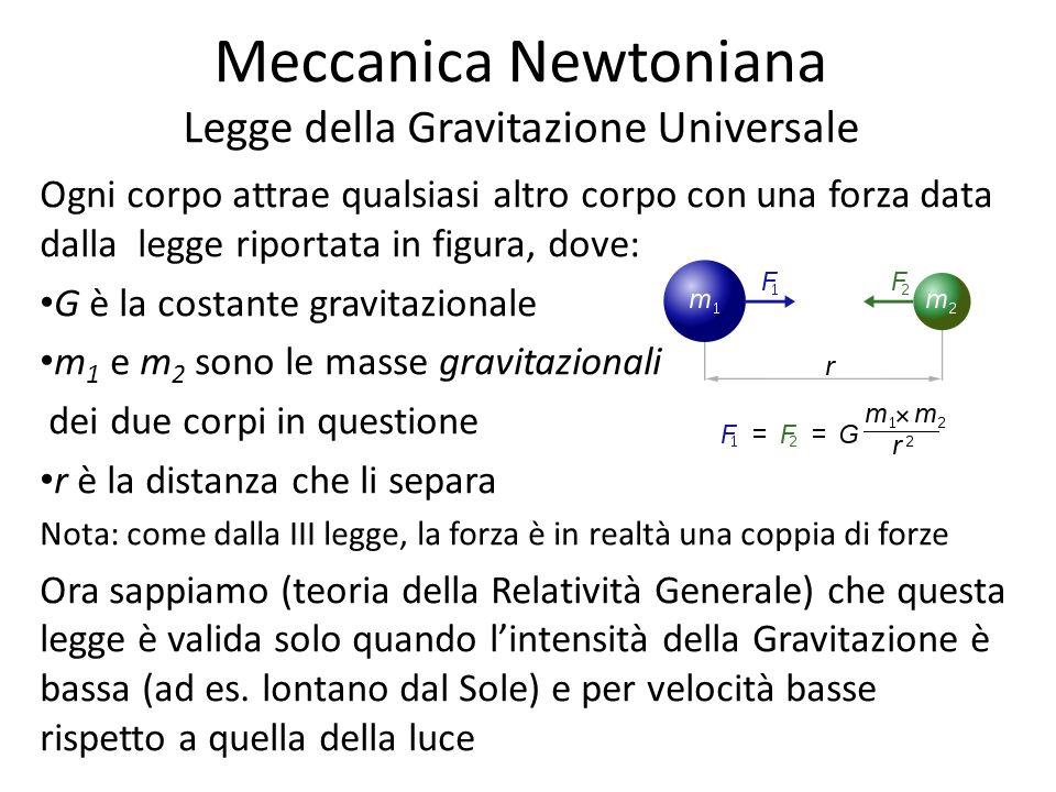 Meccanica Newtoniana Legge della Gravitazione Universale Ogni corpo attrae qualsiasi altro corpo con una forza data dalla legge riportata in figura, dove: G è la costante gravitazionale m 1 e m 2 sono le masse gravitazionali dei due corpi in questione r è la distanza che li separa Nota: come dalla III legge, la forza è in realtà una coppia di forze Ora sappiamo (teoria della Relatività Generale) che questa legge è valida solo quando lintensità della Gravitazione è bassa (ad es.