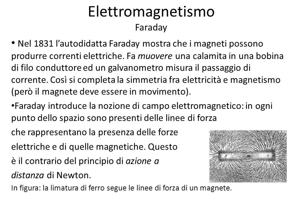 Elettromagnetismo Faraday Nel 1831 lautodidatta Faraday mostra che i magneti possono produrre correnti elettriche. Fa muovere una calamita in una bobi