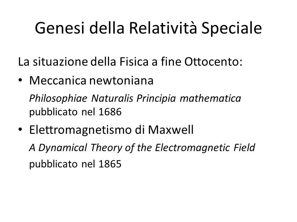 Relatività Speciale Zur Elektrodynamik bewegter Körper Questo breve saggio inizia presentando due postulati: Postulato di relatività: il principio di relatività di Galilei deve valere per tutte le leggi della fisica, e non solo per la dinamica; in particolare deve valere anche per lelettromagnetismo.