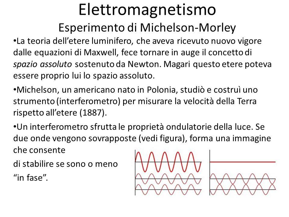 Elettromagnetismo Esperimento di Michelson-Morley La teoria delletere luminifero, che aveva ricevuto nuovo vigore dalle equazioni di Maxwell, fece tor
