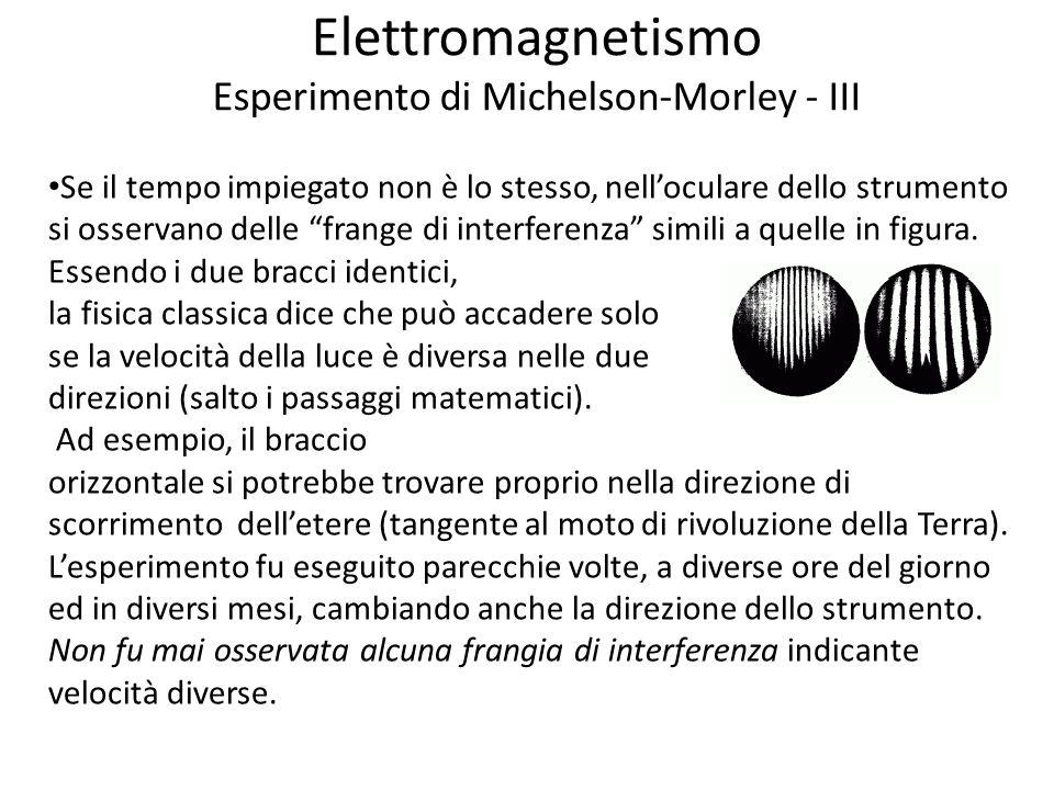 Elettromagnetismo Esperimento di Michelson-Morley - III Se il tempo impiegato non è lo stesso, nelloculare dello strumento si osservano delle frange d