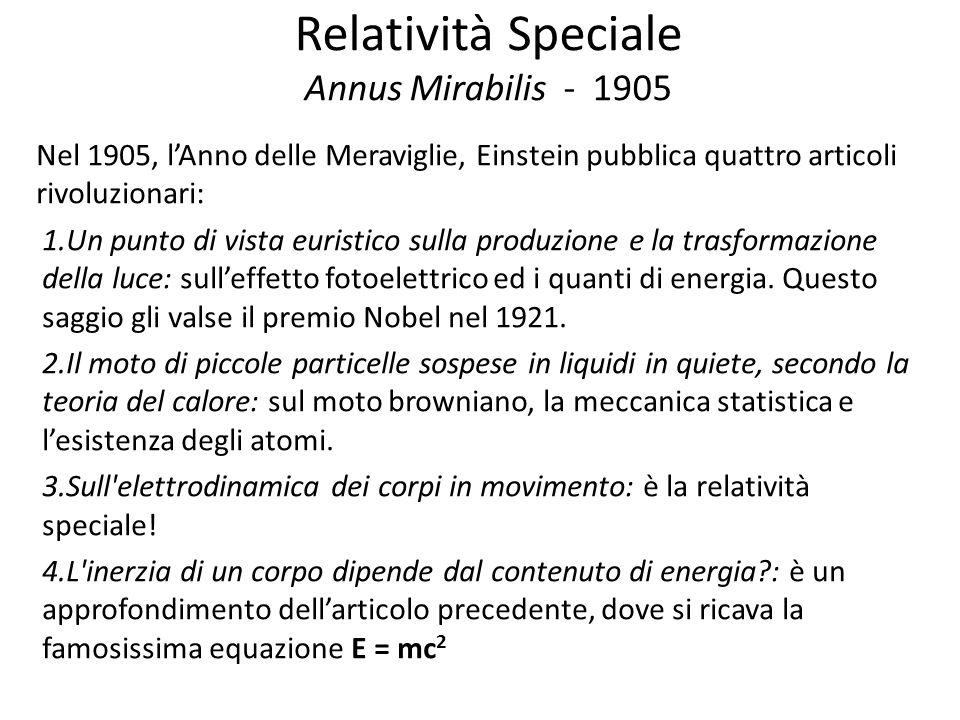Relatività Speciale Annus Mirabilis - 1905 Nel 1905, lAnno delle Meraviglie, Einstein pubblica quattro articoli rivoluzionari: 1.Un punto di vista eur