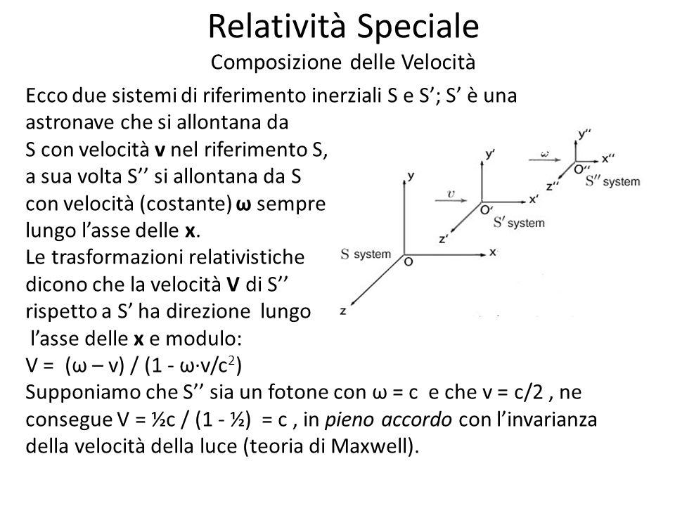 Relatività Speciale Composizione delle Velocità Ecco due sistemi di riferimento inerziali S e S; S è una astronave che si allontana da S con velocità v nel riferimento S, a sua volta S si allontana da S con velocità (costante) ω sempre lungo lasse delle x.