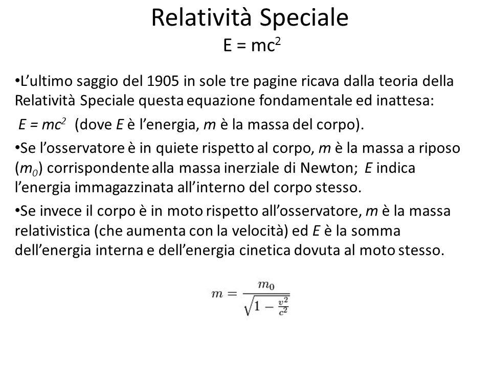 Relatività Speciale E = mc 2 Lultimo saggio del 1905 in sole tre pagine ricava dalla teoria della Relatività Speciale questa equazione fondamentale ed