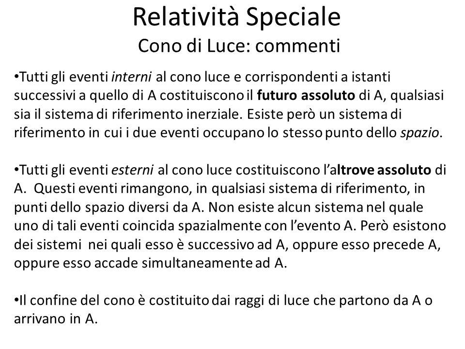 Relatività Speciale Cono di Luce: commenti Tutti gli eventi interni al cono luce e corrispondenti a istanti successivi a quello di A costituiscono il futuro assoluto di A, qualsiasi sia il sistema di riferimento inerziale.