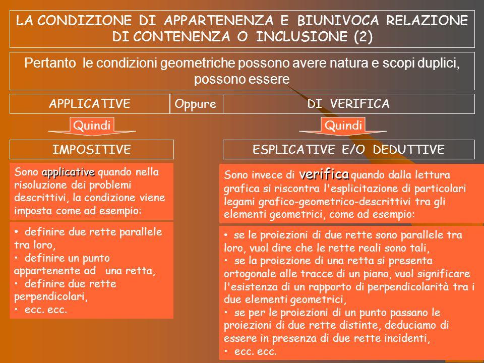 LA CONDIZIONE DI APPARTENENZA E BIUNIVOCA RELAZIONE DI CONTENENZA O INCLUSIONE (2) Pertanto le condizioni geometriche possono avere natura e scopi dup
