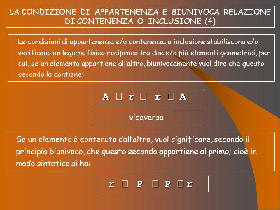 LA CONDIZIONE DI APPARTENENZA E BIUNIVOCA RELAZIONE DI CONTENENZA O INCLUSIONE (4) Le condizioni di appartenenza e/o contenenza o inclusione stabilisc