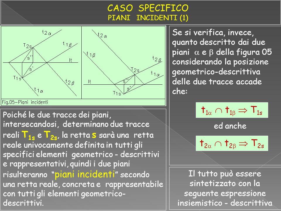 s t 1 t 1 T 1s s s t 2 t 2 T 2s T 1s = s 1 T 2s = s 2 dove Poiché questa risoluzione grafica è incongruente con la definizione teorica e concettuale, possiamo dedurre che i due piani non sono paralleli ma incidenti in quanto hanno in comune una retta reale, caratterizzabile in ogni elemento rappresentativo, e non una retta impropria come vuole la determinazione teorica
