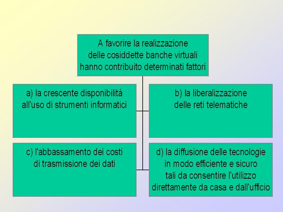 Lattività bancaria proiettata nella New Economy I cambiamenti del mercato sono caratterizzati dalla diffusione delle reti e dallo sviluppo dei sistemi