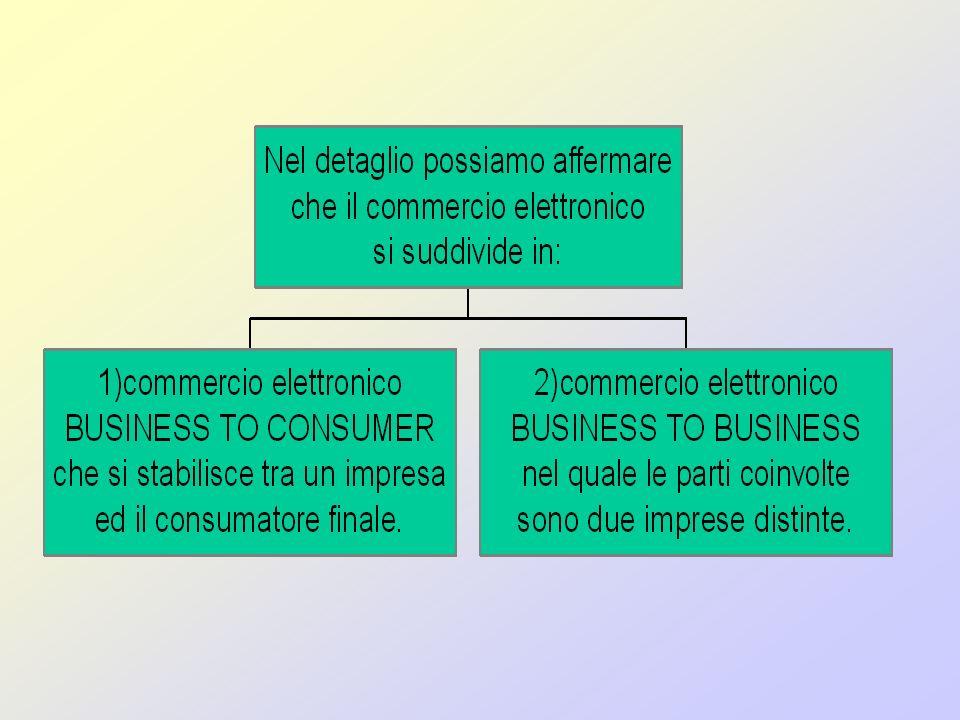 Capitolo Secondo Parte prima Definizione di E-commerce E-commerce è parte integrante della New Economy e può essere definito come lo svolgimento di at