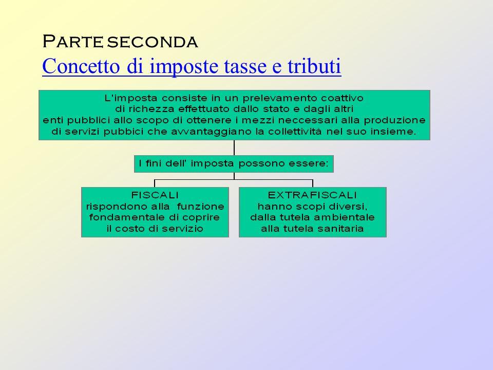Parte seconda Concetto di imposte tasse e tributi