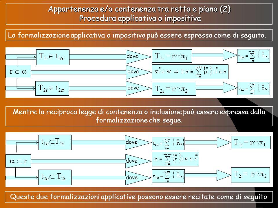 Appartenenza e/o contenenza tra retta e piano (2) Procedura applicativa o impositiva La formalizzazione applicativa o impositiva può essere espressa c