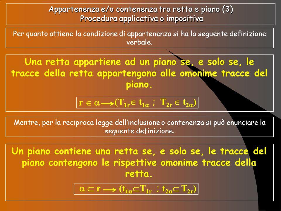 Appartenenza e/o contenenza tra retta e piano (3) Procedura applicativa o impositiva Per quanto attiene la condizione di appartenenza si ha la seguent