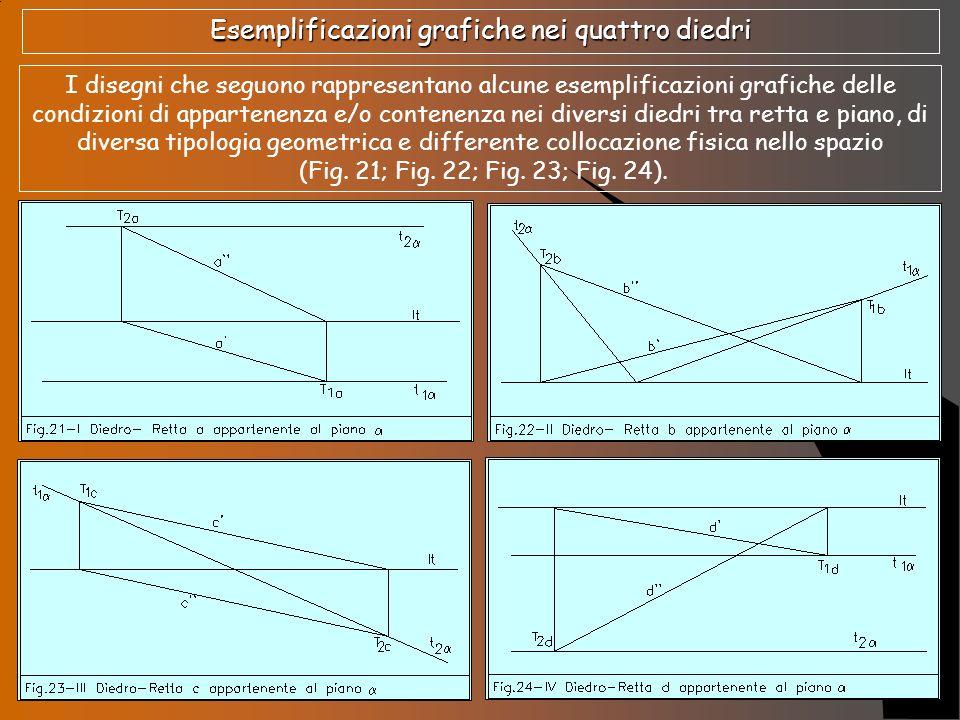 Esemplificazioni grafiche nei quattro diedri I disegni che seguono rappresentano alcune esemplificazioni grafiche delle condizioni di appartenenza e/o