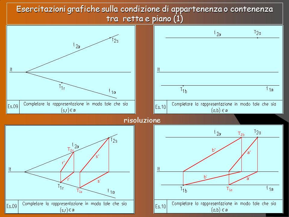 Esercitazioni grafiche sulla condizione di appartenenza o contenenza tra retta e piano (1) risoluzione T 2r r r T 1s s s T 2b T 1a b b a a