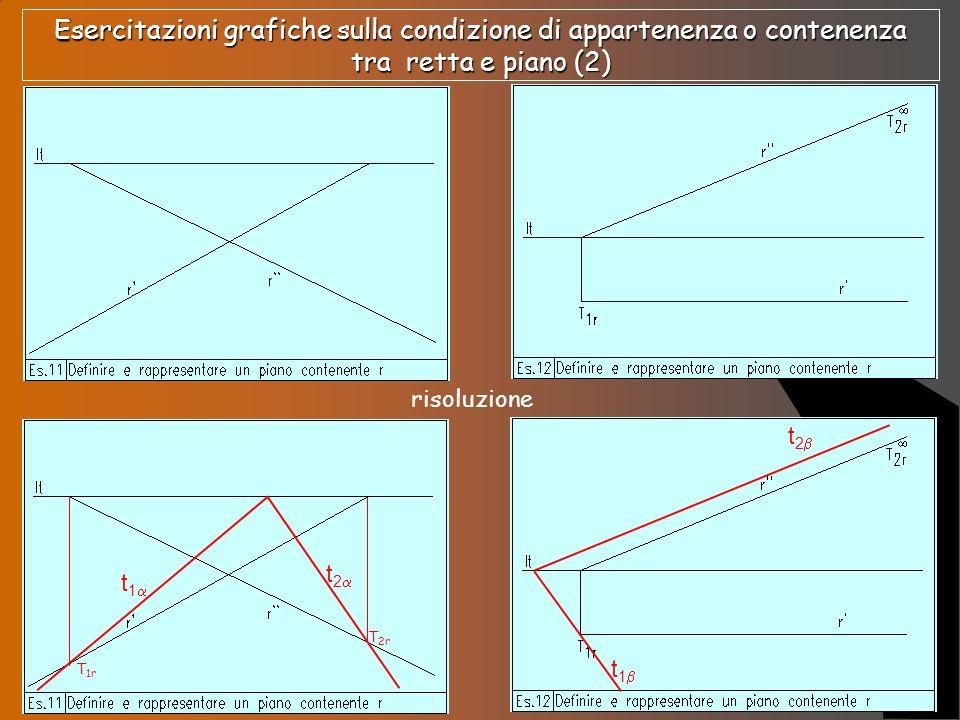 Esercitazioni grafiche sulla condizione di appartenenza o contenenza tra retta e piano (2) risoluzione T 2r T 1r t 1 t 2 t 1 t 2