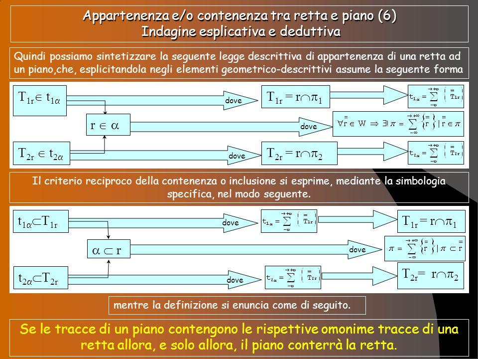 Appartenenza e/o contenenza tra retta e piano (6) Indagine esplicativa e deduttiva Quindi possiamo sintetizzare la seguente legge descrittiva di appar