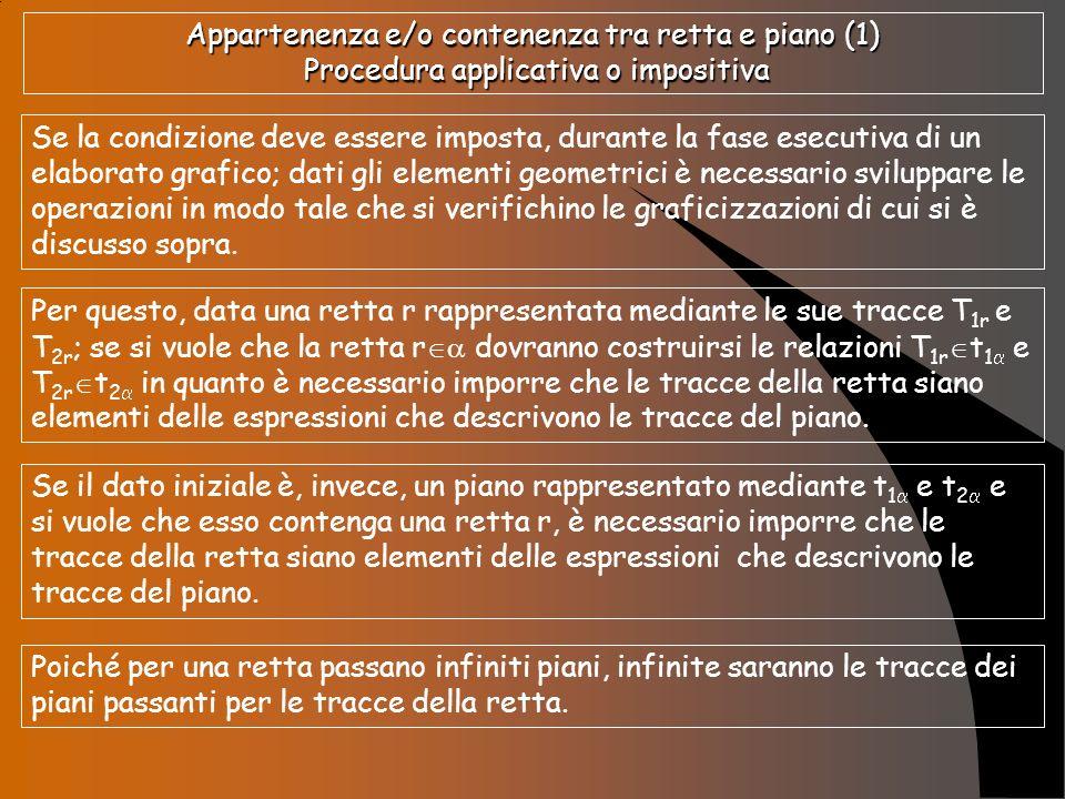Appartenenza e/o contenenza tra retta e piano (1) Procedura applicativa o impositiva Se la condizione deve essere imposta, durante la fase esecutiva d