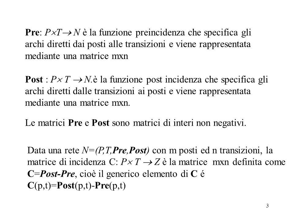 4 Insiemi di posti t={p P Pre(p,t)>0} è linsieme dei posti in ingresso a t t ={p P Post(p,t)>0}è linsieme dei posti in uscita da t Insiemi di transizioni p={t T Post(p,t)>0} è linsieme delle transizioni in ingresso a p p ={t T Pre(p,t)>0}è linsieme dei delle transizioni in uscita da p Alcune definizioni