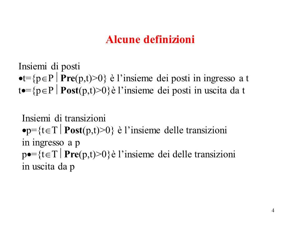 5 Marcatura di una rete: mediante la marcatura è possibile definire lo stato di una rete Una marcatura è una funzione M: P N che assegna ad ogni posto un nr.