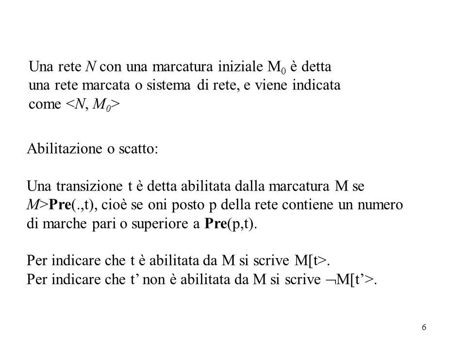 7 Una transizione abilitata da una marcatura M può scattare.