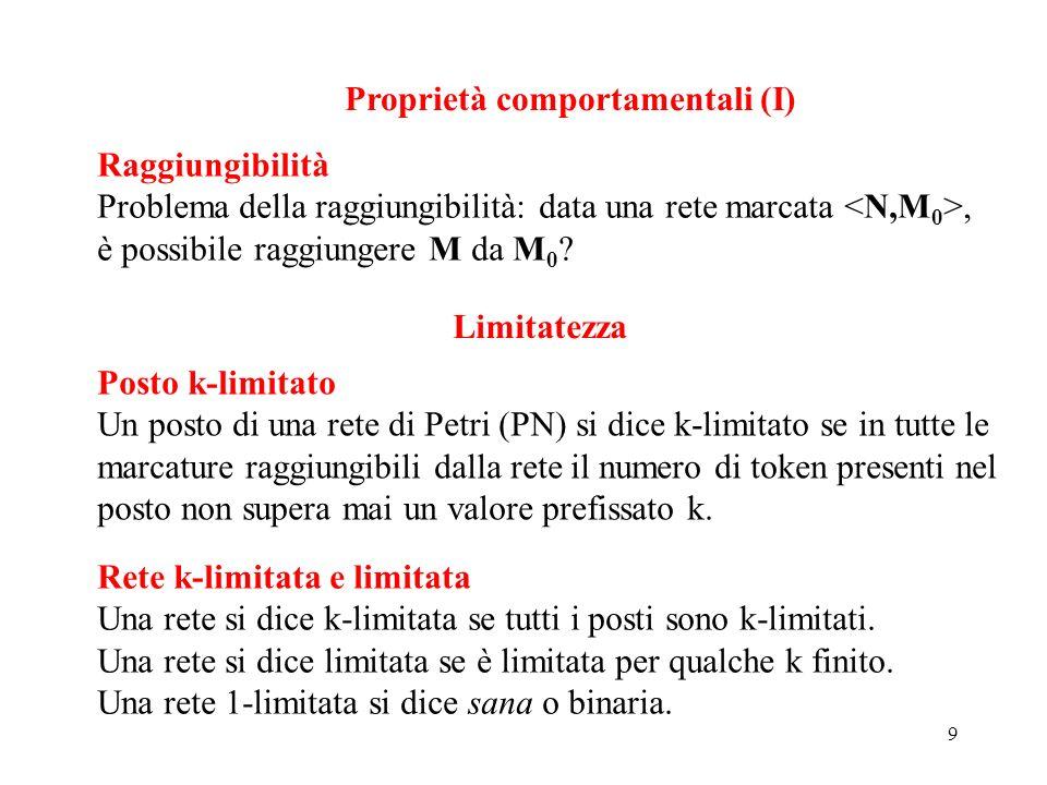 20 Insiemi di posti t={p P Pre(p,t)>0} è linsieme dei posti in ingresso a t t ={p P Post(p,t)>0}è linsieme dei posti in uscita da t Insiemi di transizioni p={t T Post(p,t)>0} è linsieme delle transizioni in ingresso a p p ={t T Pre(p,t)>0}è linsieme dei delle transizioni in uscita da p Alcune definizioni