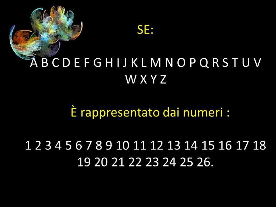 SE: A B C D E F G H I J K L M N O P Q R S T U V W X Y Z È rappresentato dai numeri : 1 2 3 4 5 6 7 8 9 10 11 12 13 14 15 16 17 18 19 20 21 22 23 24 25 26.