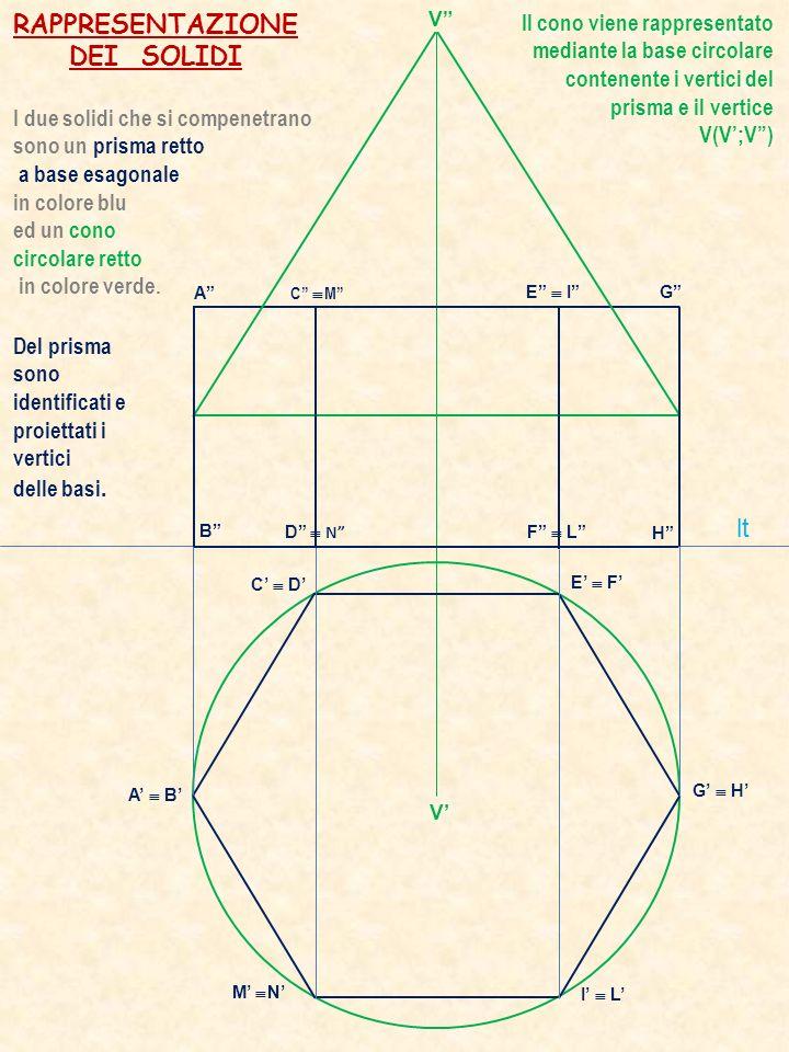 g r g r r P RIDERCA DELLA PROCEDURA GEOMETRICO-DESCRITTIVA lt P Il procedimento descrittivo consiste nella ricerca dei punti P(P; P) ottenuti delle intersezioni tra la retta dinamica generatrice g(g; g) del cono e la retta proiettante in prima r(r; r) delle facce laterali del prisma a base esagonale secondo la seguente relazione descrittiva g r P che scomposta nelle due proiezioni determina g r P V V