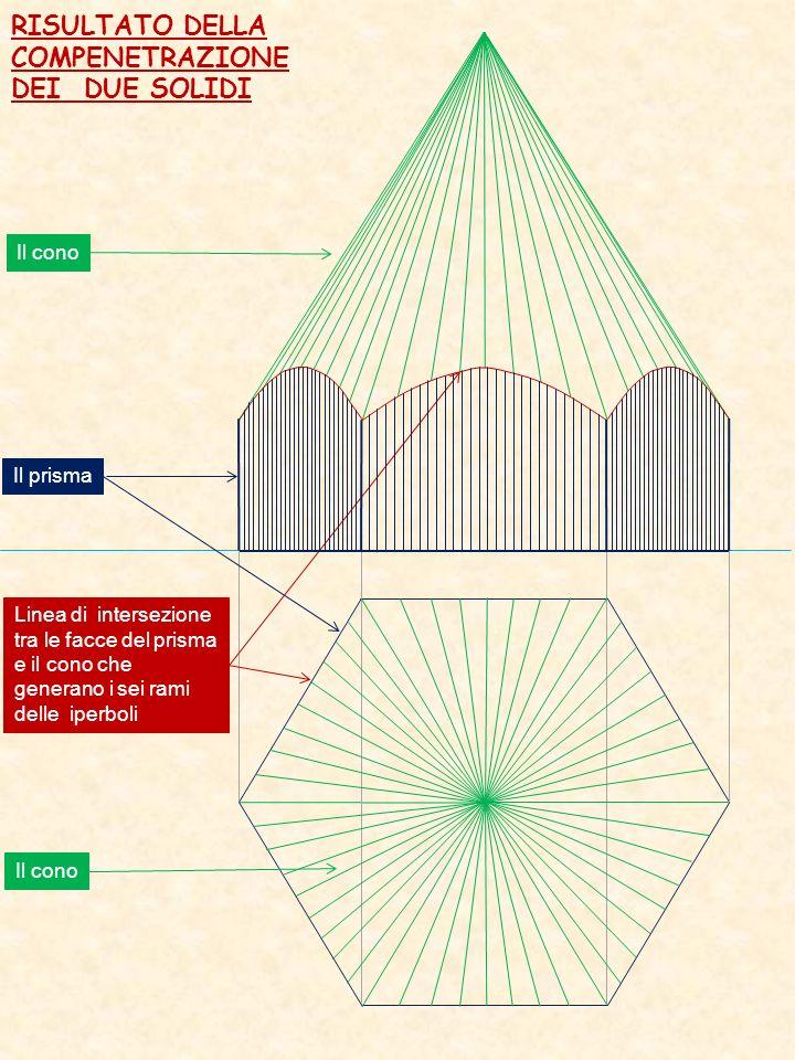SOLIDO ESTRUSO DALLA COMPENETRAZIONE TRA PRISMA E CONO A tal proposito si ricorda che: Loperazione di intersezione Loperazione di intersezione genera un ente geometrico Loperazione di sezione Loperazione di sezione genera una figura piana Loperazione di compenetrazioneLoperazione di compenetrazione genera forme solide
