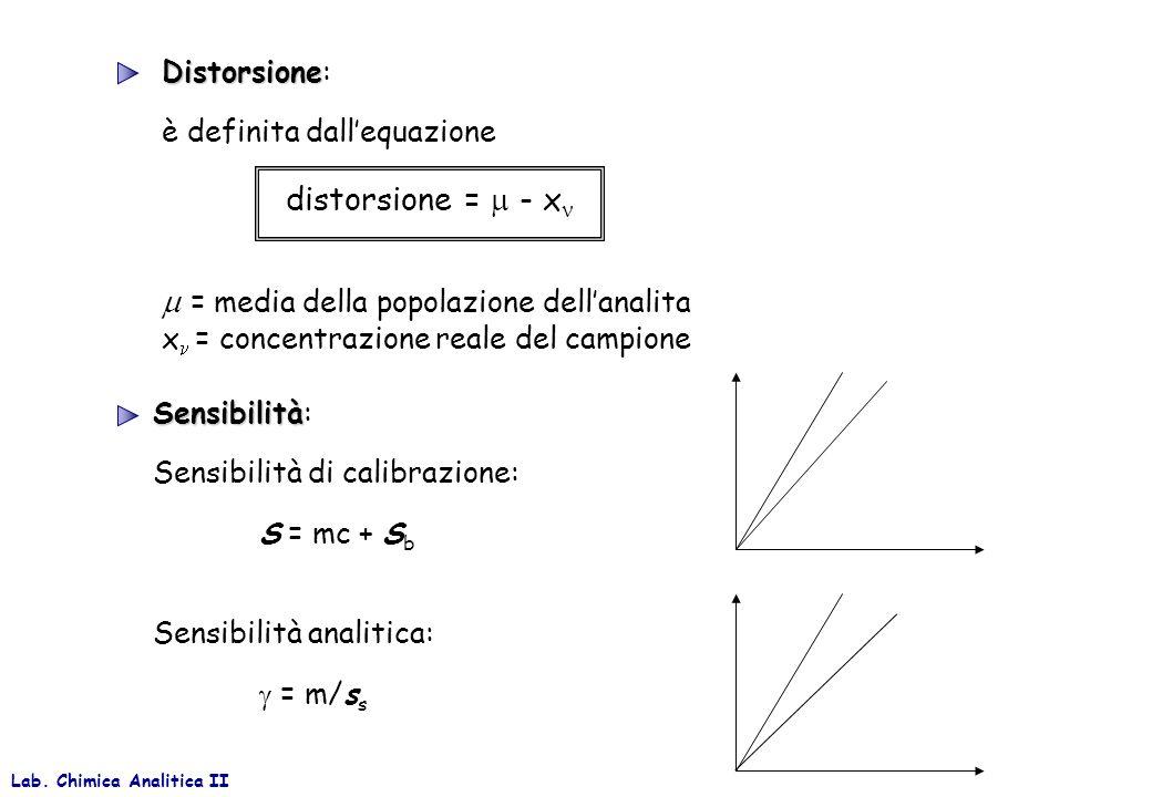 Distorsione Distorsione: è definita dallequazione distorsione = - x = media della popolazione dellanalita x = concentrazione reale del campione Sensib