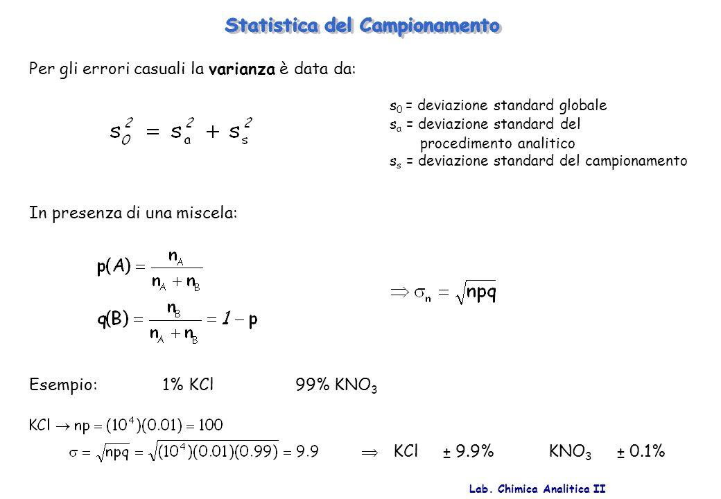 Per gli errori casuali la varianza è data da: s 0 = deviazione standard globale s a = deviazione standard del procedimento analitico s s = deviazione