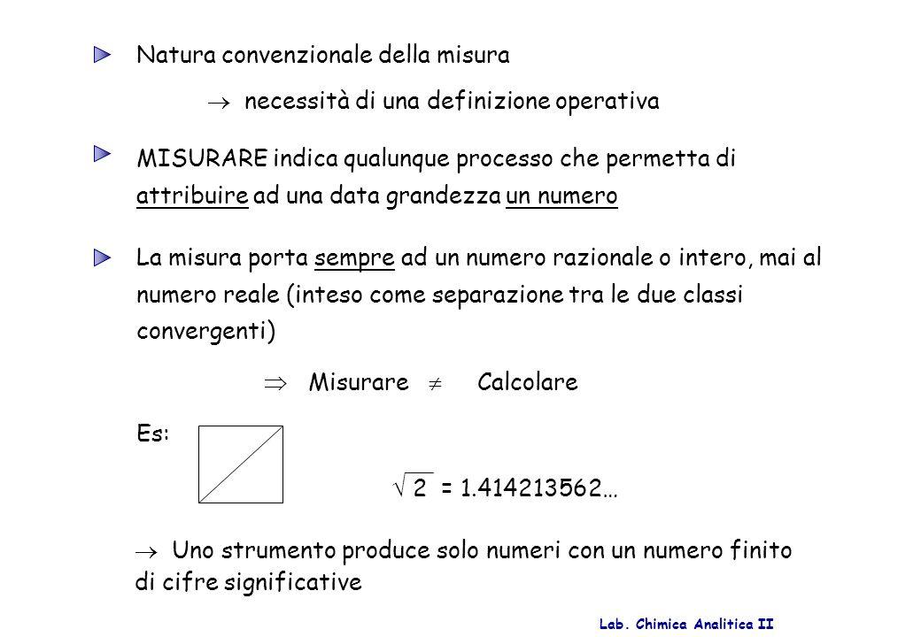 Lab. Chimica Analitica II Uno strumento produce solo numeri con un numero finito di cifre significative Natura convenzionale della misura necessità di