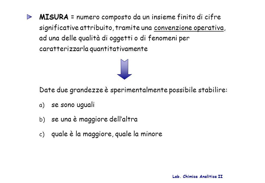 Lab. Chimica Analitica II MISURA MISURA = numero composto da un insieme finito di cifre significative attribuito, tramite una convenzione operativa, a