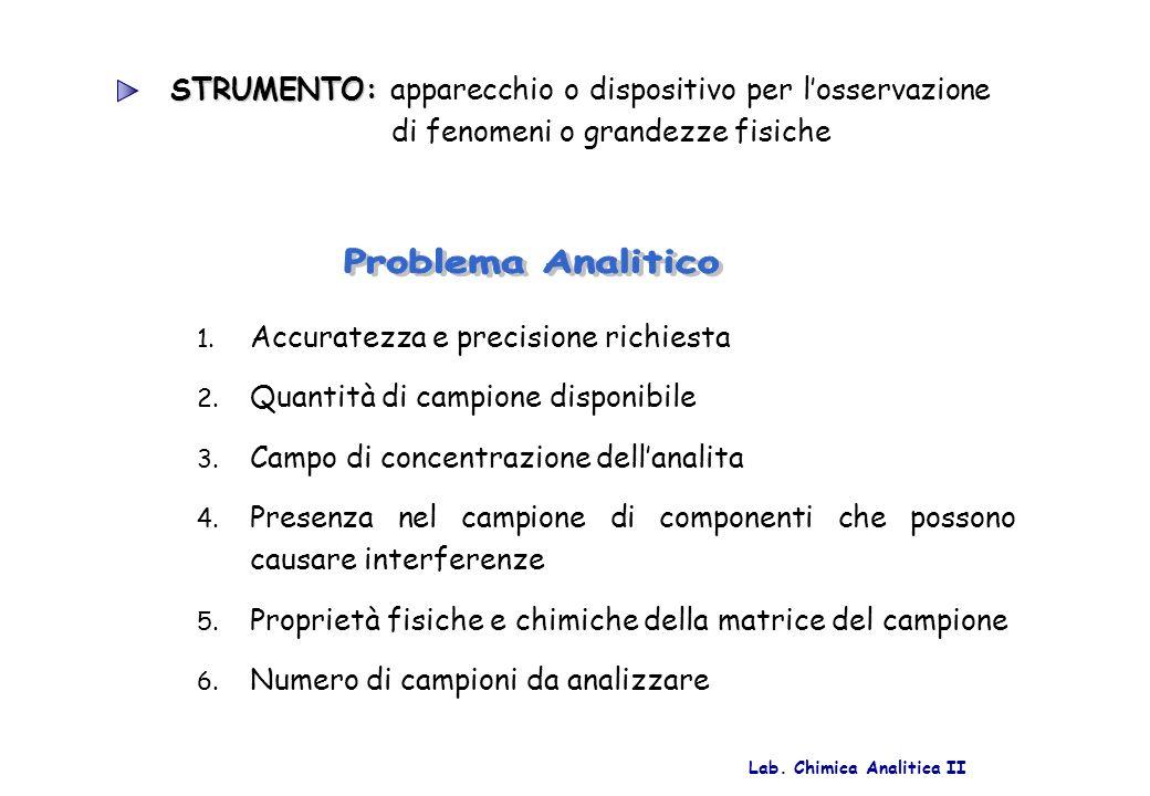 Lab.Chimica Analitica II 10 4 particelle = quanto campione.