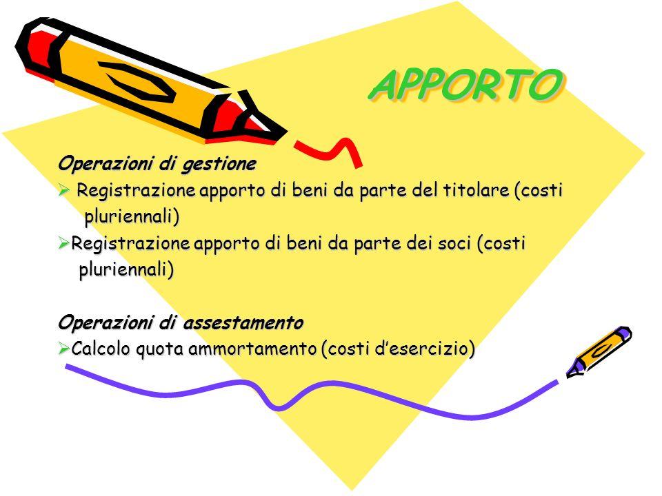 APPORTOAPPORTO Operazioni di gestione Registrazione apporto di beni da parte del titolare (costi Registrazione apporto di beni da parte del titolare (