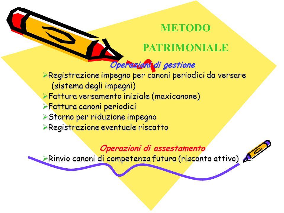 Operazioni di gestione Registrazione impegno per canoni periodici da versare Registrazione impegno per canoni periodici da versare (sistema degli impe