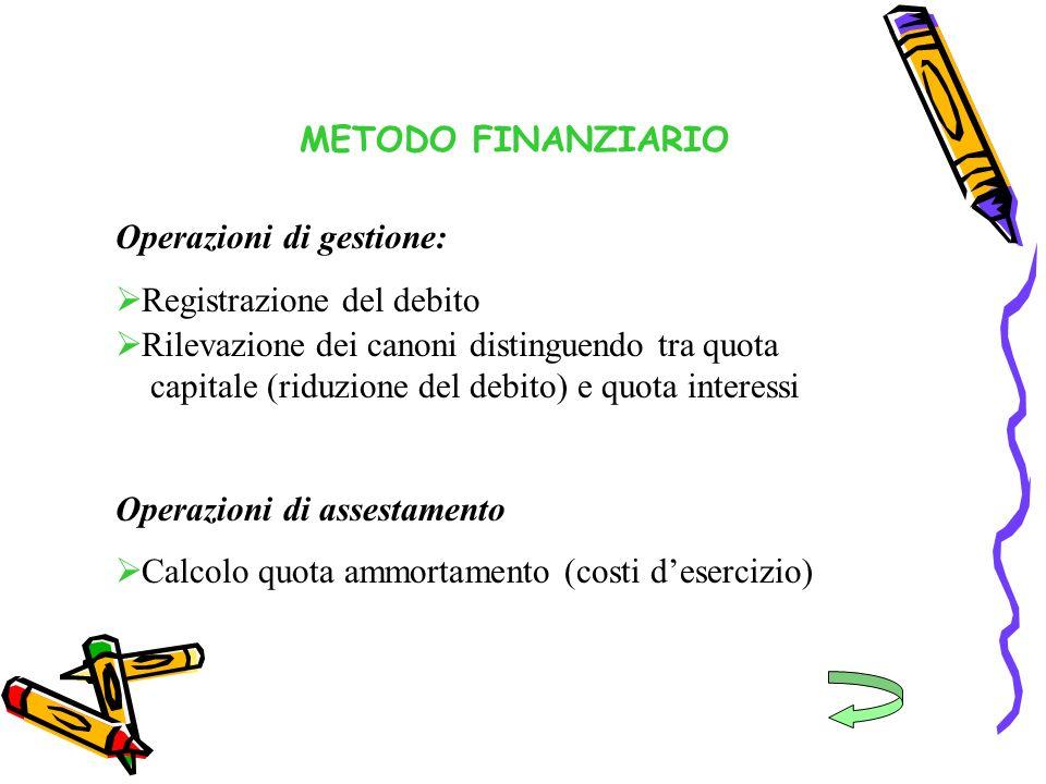 METODO FINANZIARIO Operazioni di gestione: Registrazione del debito Rilevazione dei canoni distinguendo tra quota capitale (riduzione del debito) e qu