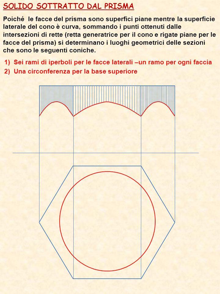 SOLIDO SOTTRATTO DAL PRISMA Poiché le facce del prisma sono superfici piane mentre la superficie laterale del cono è curva, sommando i punti ottenuti