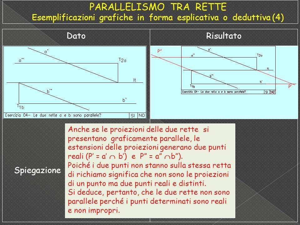 DatoRisultato P P Anche se le proiezioni delle due rette si presentano graficamente parallele, le estensioni delle proiezioni generano due punti reali (P = a b) e P = a b).