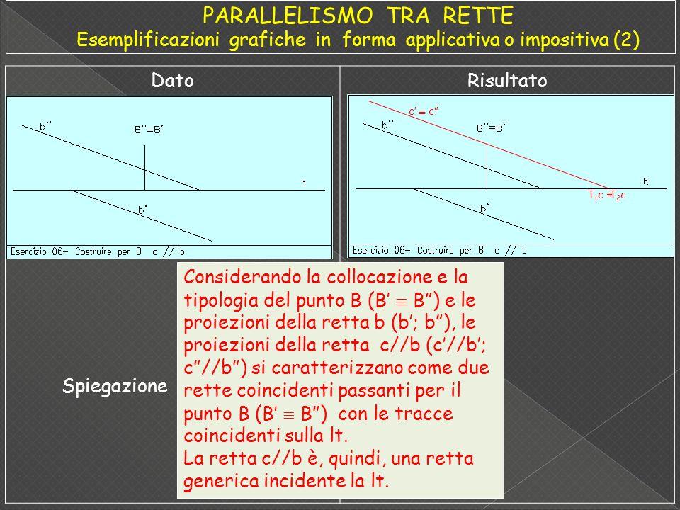 DatoRisultato c T 1 c T 2 c Considerando la collocazione e la tipologia del punto B (B B) e le proiezioni della retta b (b; b), le proiezioni della retta c//b (c//b; c//b) si caratterizzano come due rette coincidenti passanti per il punto B (B B) con le tracce coincidenti sulla lt.