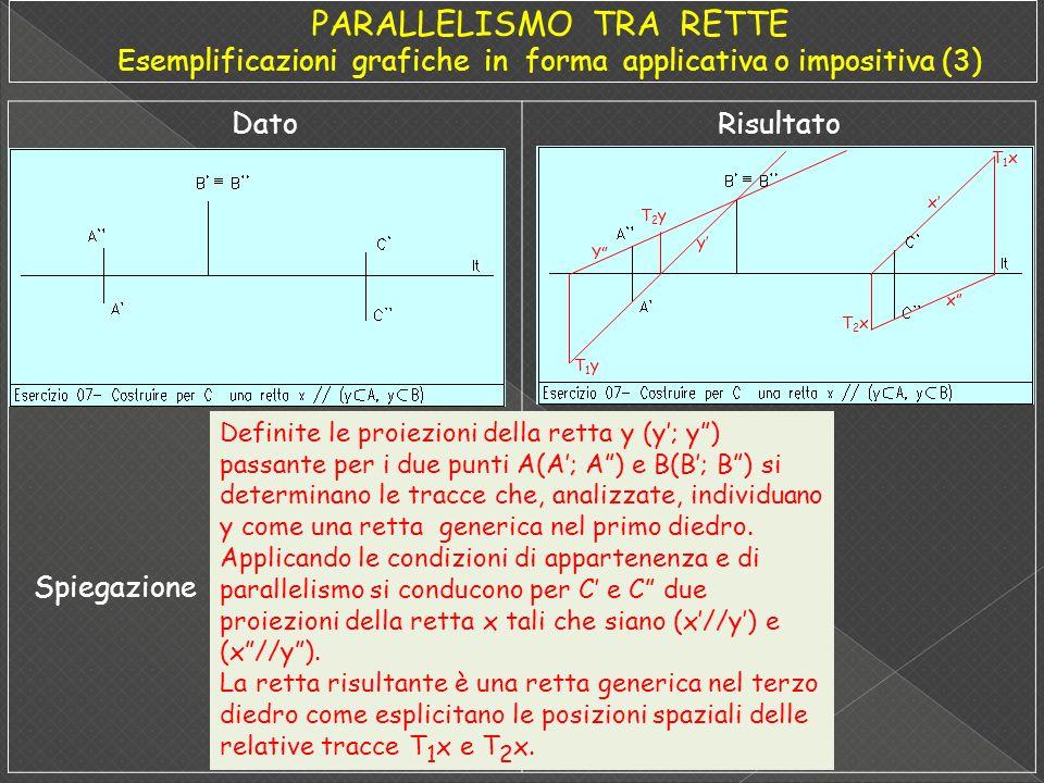 DatoRisultato y Y T1yT1y T2yT2y x x T1xT1x T2xT2x Definite le proiezioni della retta y (y; y) passante per i due punti A(A; A) e B(B; B) si determinano le tracce che, analizzate, individuano y come una retta generica nel primo diedro.